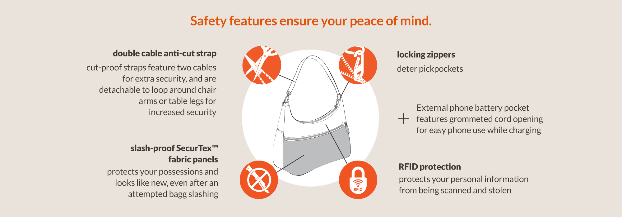 safety features ensure your peace of mind.